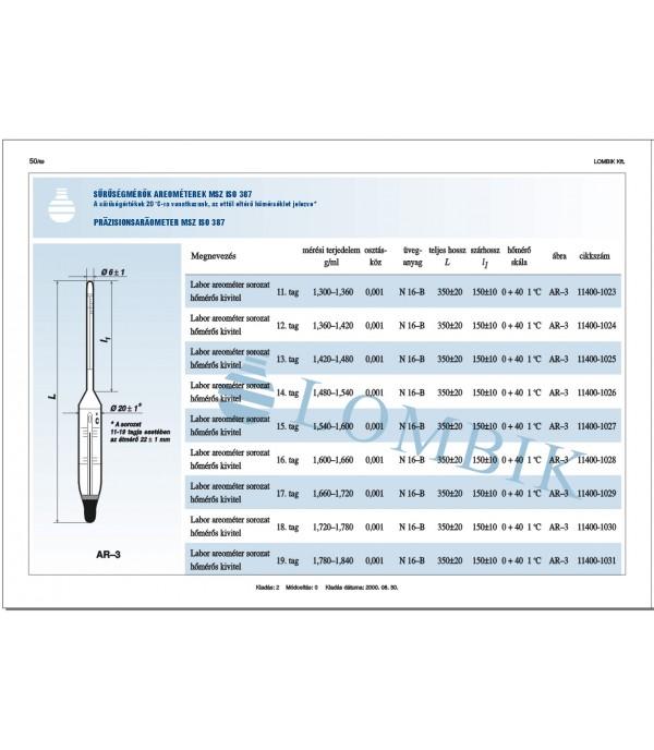 Labor fajsúlymérő 1,360-1,420 12. tag hőmérővel