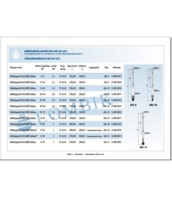 Sűrűségmérő Baumé fokban 20-50°/0,5°Be