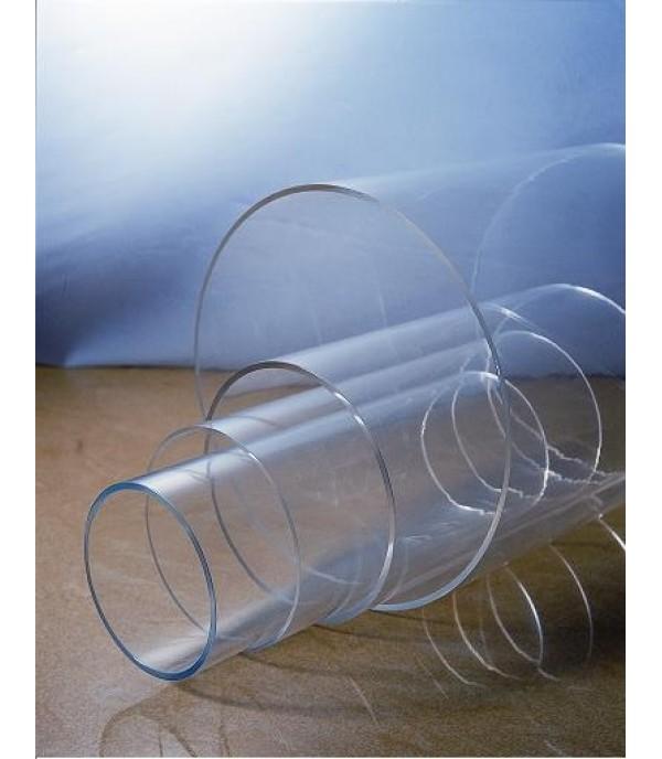 Hőálló üvegcső 100x300mm